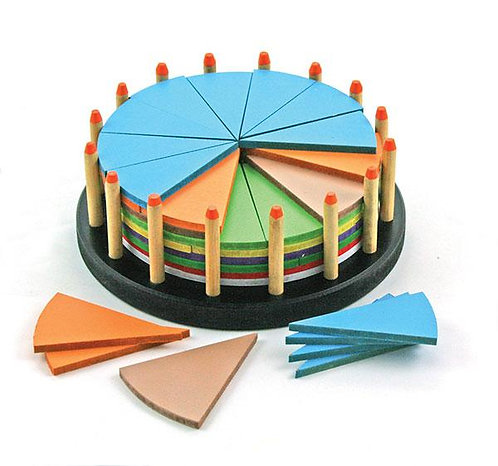 Fraction Birthday Cake