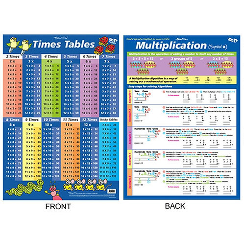Times Tables Charts
