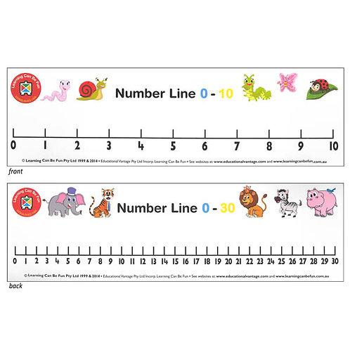 Student Number Line 0-30