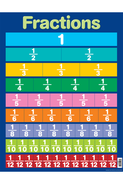 Fractions Chart