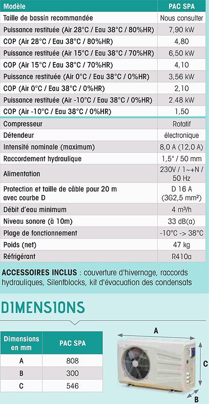 Caractéristique__PAC-_SPA_-_CoolTec_2020