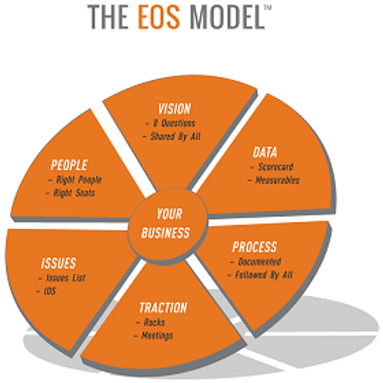 EOS-Model small.png