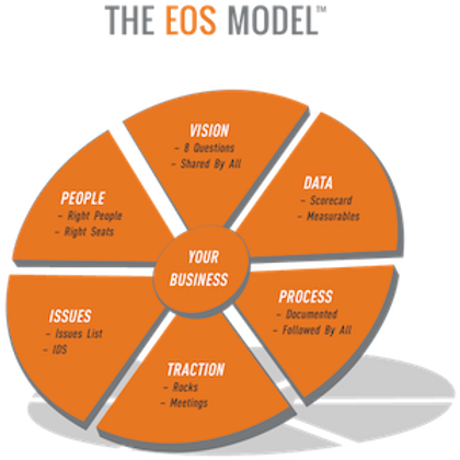 EOS-Model-3.png