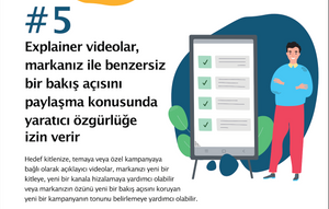 Explainer Video Yapımı