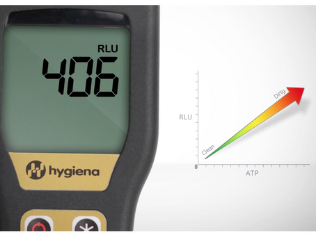 Use of ATP Readings to Predict a Successful Hygiene Intervention in Workplace to Reduce Spreading.