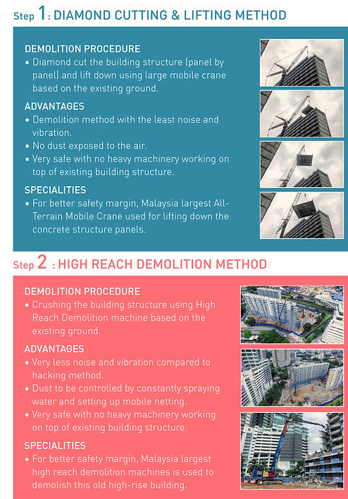 Hybrid Demolition Method Malaysia