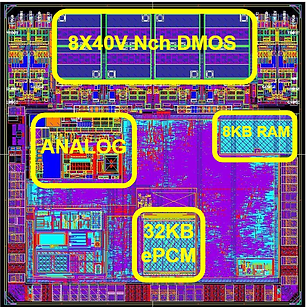 bipolar analog
