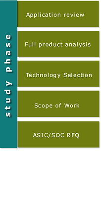 Turnkey ASIC Design System Cost Reduction