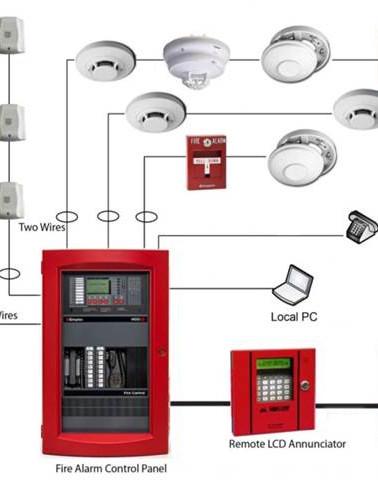 Diagrama-de-Sistema-de-Alarme-de-Incêndi