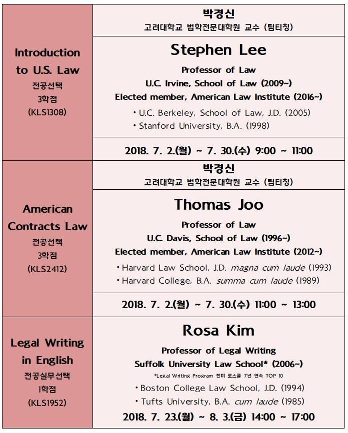 2018 American Law Summer Classes   ku-amlaw-center