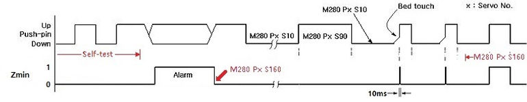 SignalTimingDiagram_V2X.jpg