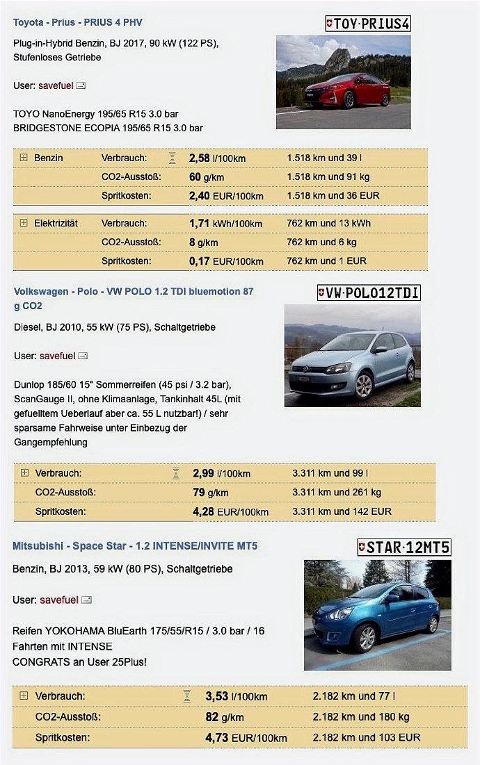Sparsame Autos.jpg