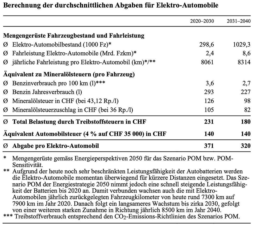 NAF E-Auto Besteuerung.jpeg