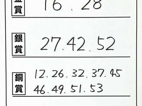 結果速報【本選】小6の部