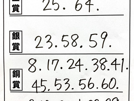 審査結果速報 【中学の部】