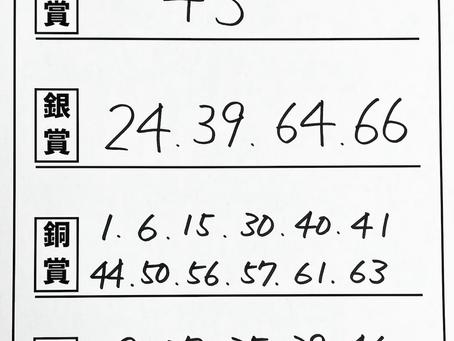 結果速報【本選】中学の部