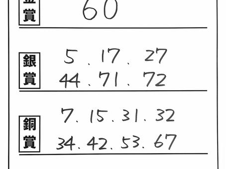 結果速報【本選】小4の部