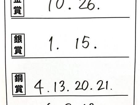 審査結果速報 【高校の部】