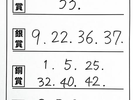 結果速報【本選】幼児の部