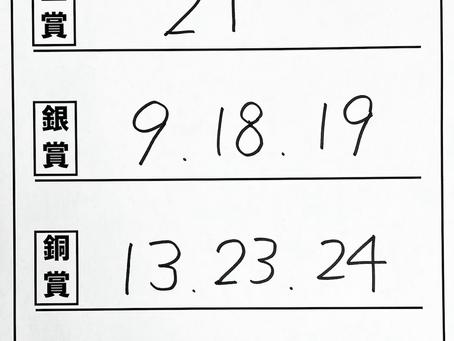 結果速報【本選】高校の部