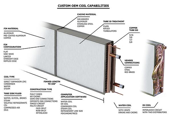 CUSTOM OEM COIL CAPABILITIES 7-27.png