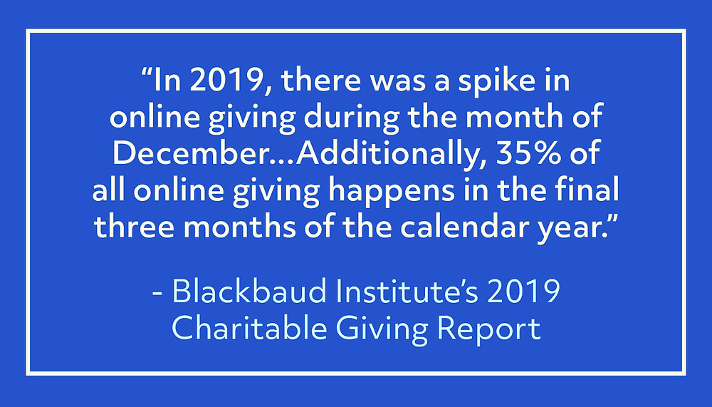 """In 2019, there was a spike in online giving during the month of December..."""