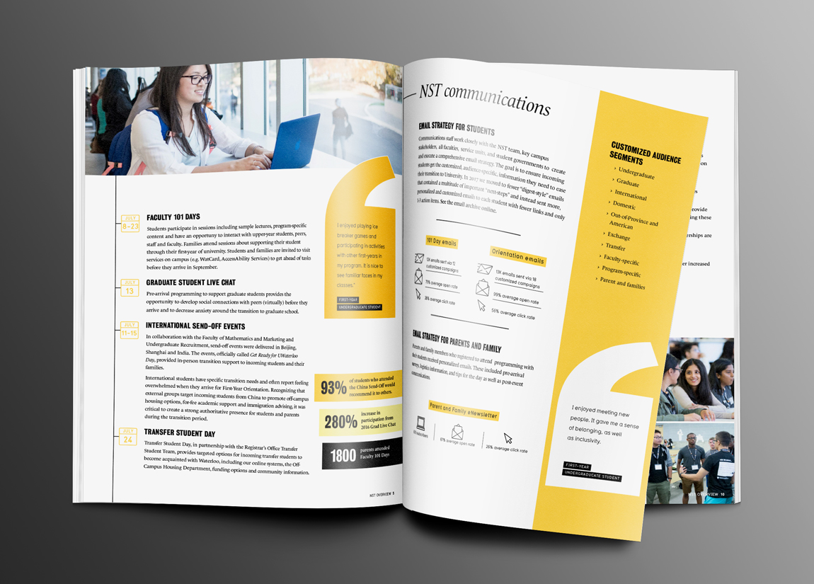 New Student Transition Annual Report