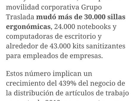 Diario Clarin: Qué beneficios agregaron las empresas por pandemia