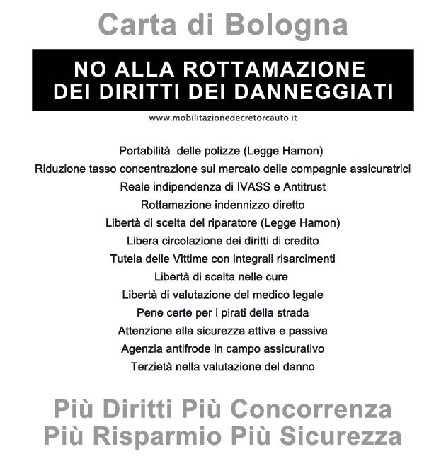 Carta di Bologna