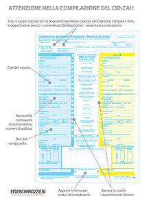 Sample_CID_2014_retro