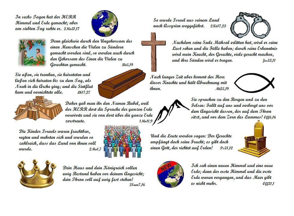 überblick, übersicht, der, zur, bibel, zeitstrahl, zeittabelle, zeittafel, josua, ganze, die, in, 12, zwölf, schönen, versen, zeit