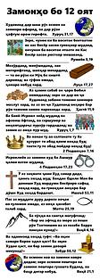 überblick, übersicht, der, zur, bibel, zeitstrahl, zeittabelle, zeittafel, josua, ganze, die, in, 12, zwölf, schönen, versen, zeit, buchzettel