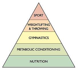 cfnutrition.jpg