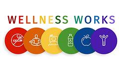 Wellness Works Logo 2021 REV.jpg