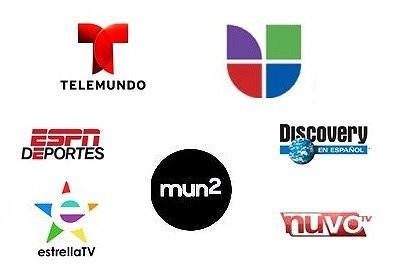 Industry Spotlight- US Hispanic Market