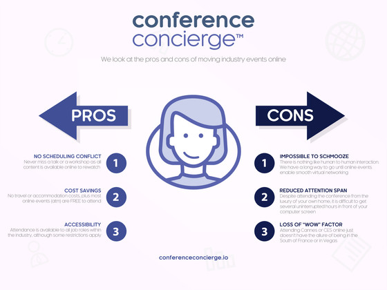 Pros and Cons of Moving Events Online