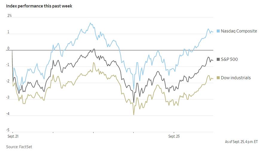 US stocks decline.png