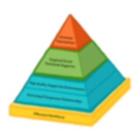 PyramidModel_ORANGE.png