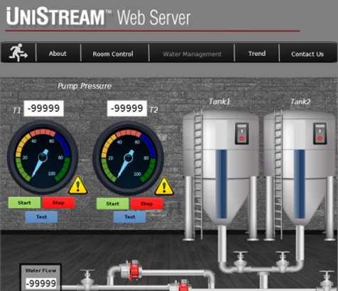 UniStream Process Control