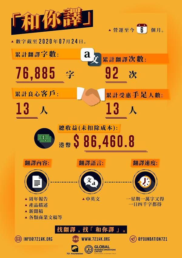 Freedom Translator 6 months Summary.png