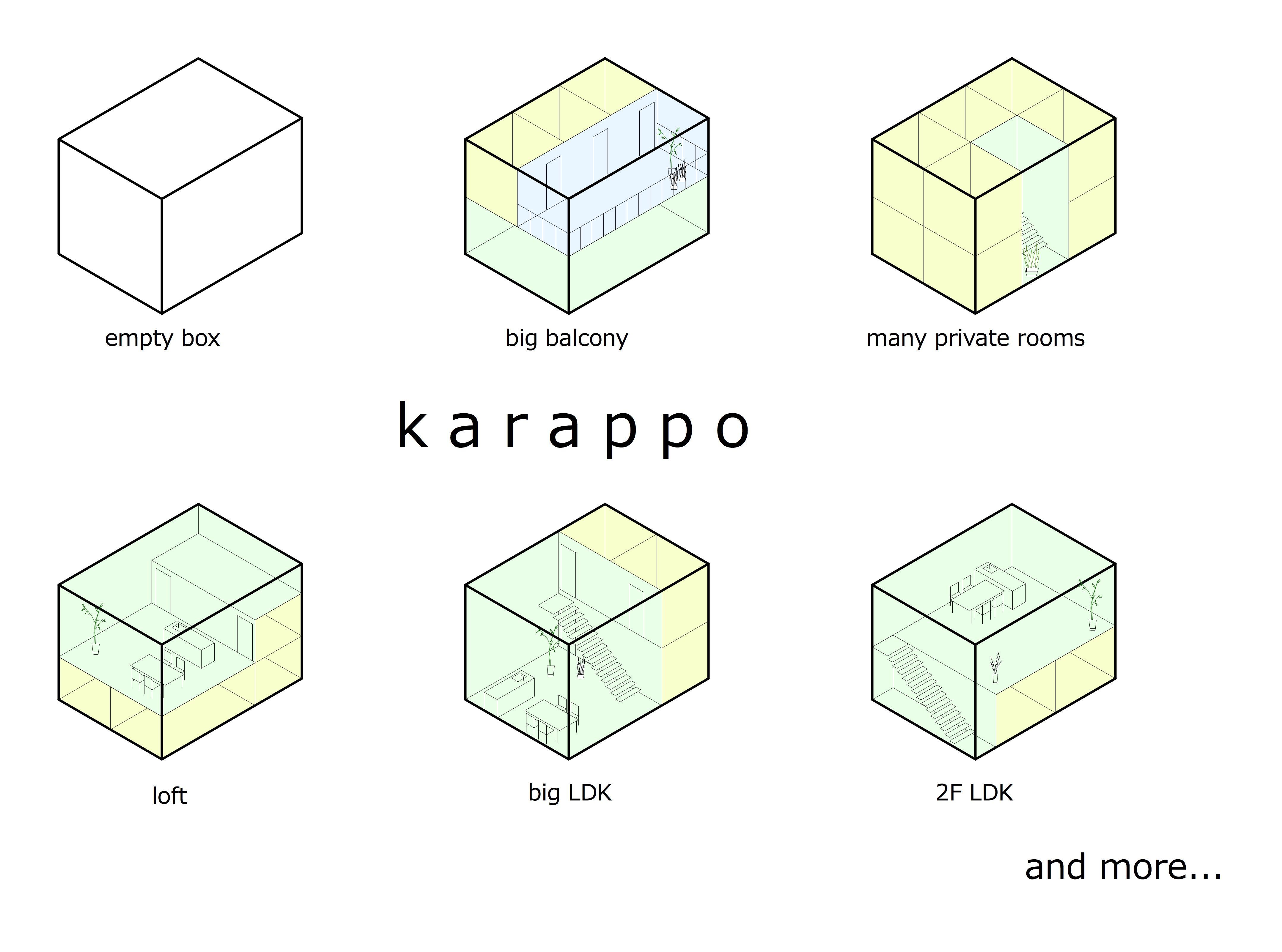からっぽの家 karappo 注文住宅と建売住宅 Att トートアトリエ