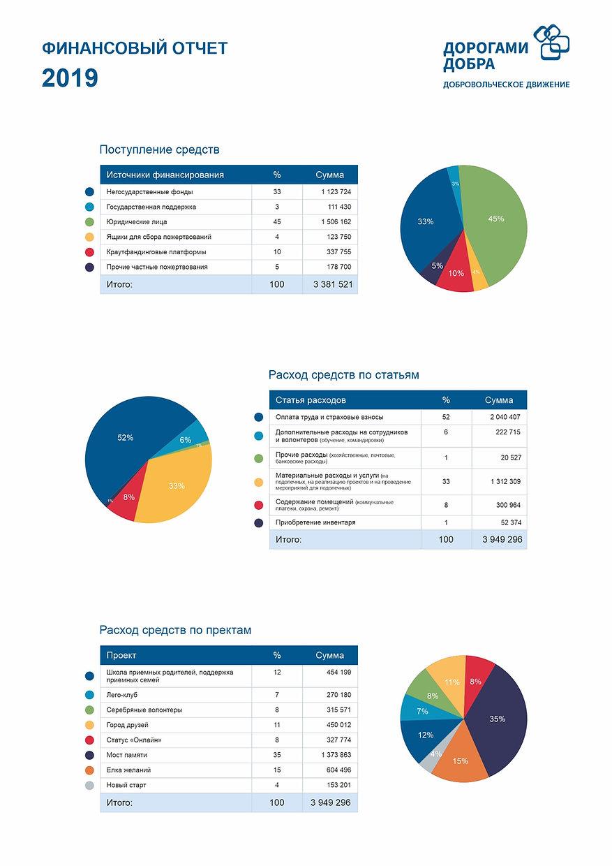 Отчет_2019.jpg