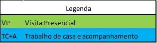 Fluxo do programa padrão Cão Carioca 6x1