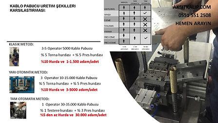 Comparison lug production methods
