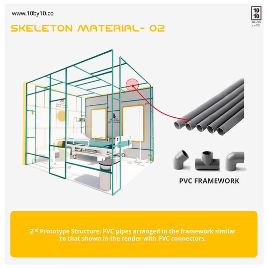 Skeleton Material-02