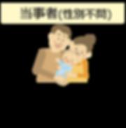 対象者_当事者.png