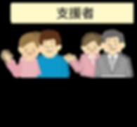 対象者_支援者.png
