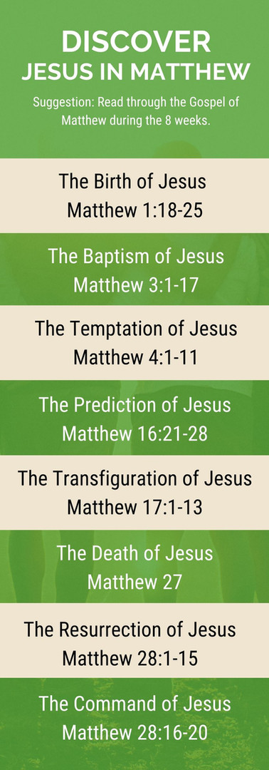Jesus in Matthew - Discover Passage List