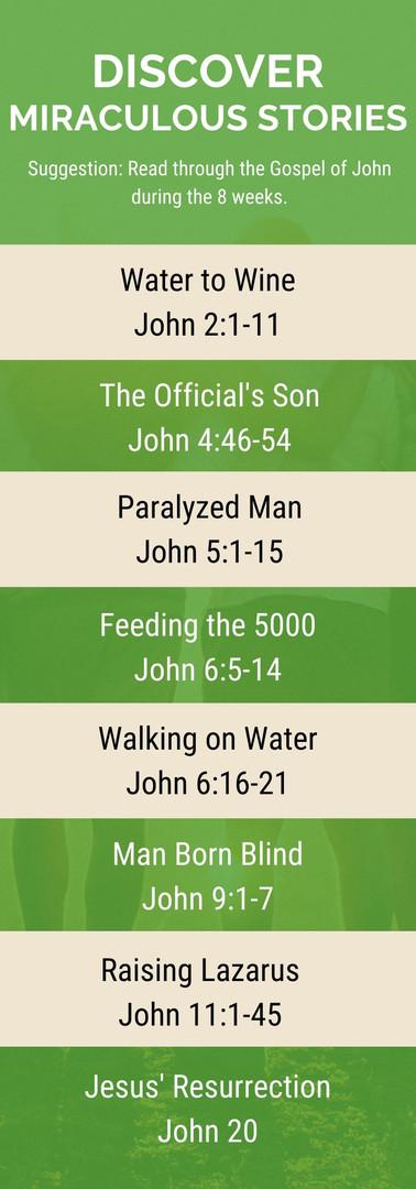 Miraculous Stories  - Passage List.jpg