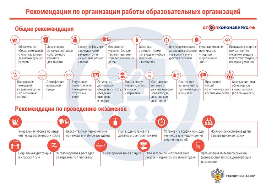 Infografika-po-rekom.png